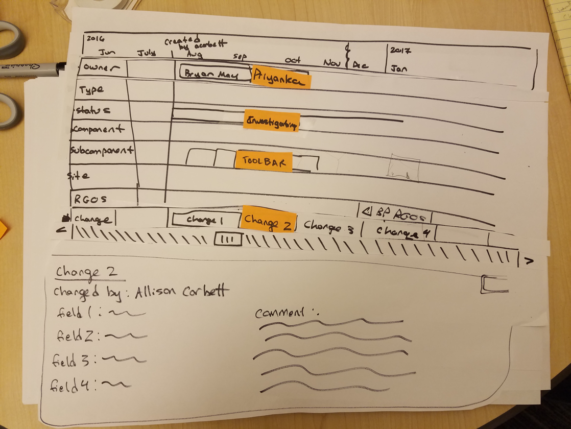 Collaborative paper prototype of timeline view