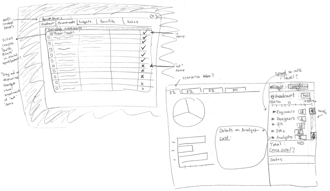 Early sketches for top-down planning and dashboards.